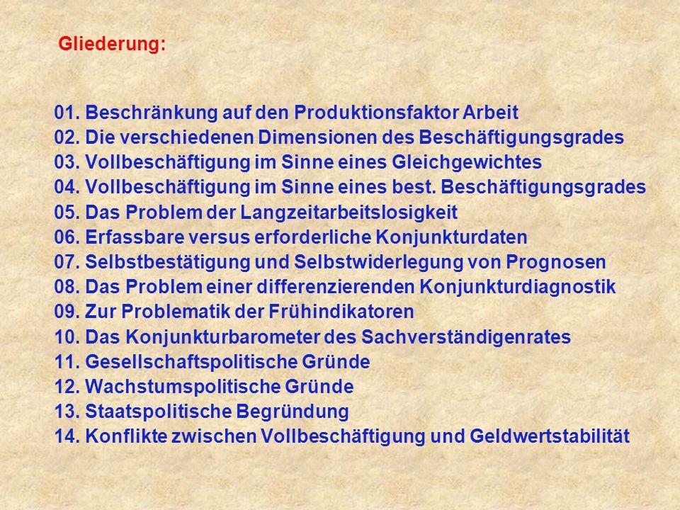 Gliederung: 01. Beschränkung auf den Produktionsfaktor Arbeit. 02. Die verschiedenen Dimensionen des Beschäftigungsgrades.