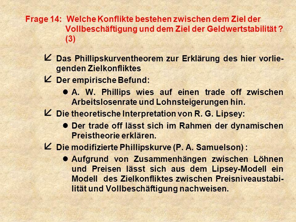 Frage 14: Welche Konflikte bestehen zwischen dem Ziel der Vollbeschäftigung und dem Ziel der Geldwertstabilität (3)