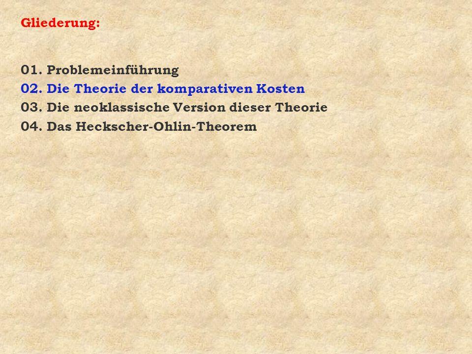 Gliederung: 01. Problemeinführung. 02. Die Theorie der komparativen Kosten. 03. Die neoklassische Version dieser Theorie.