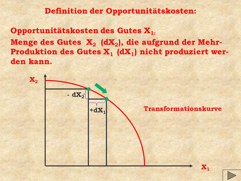 Definition der Opportunitätskosten: