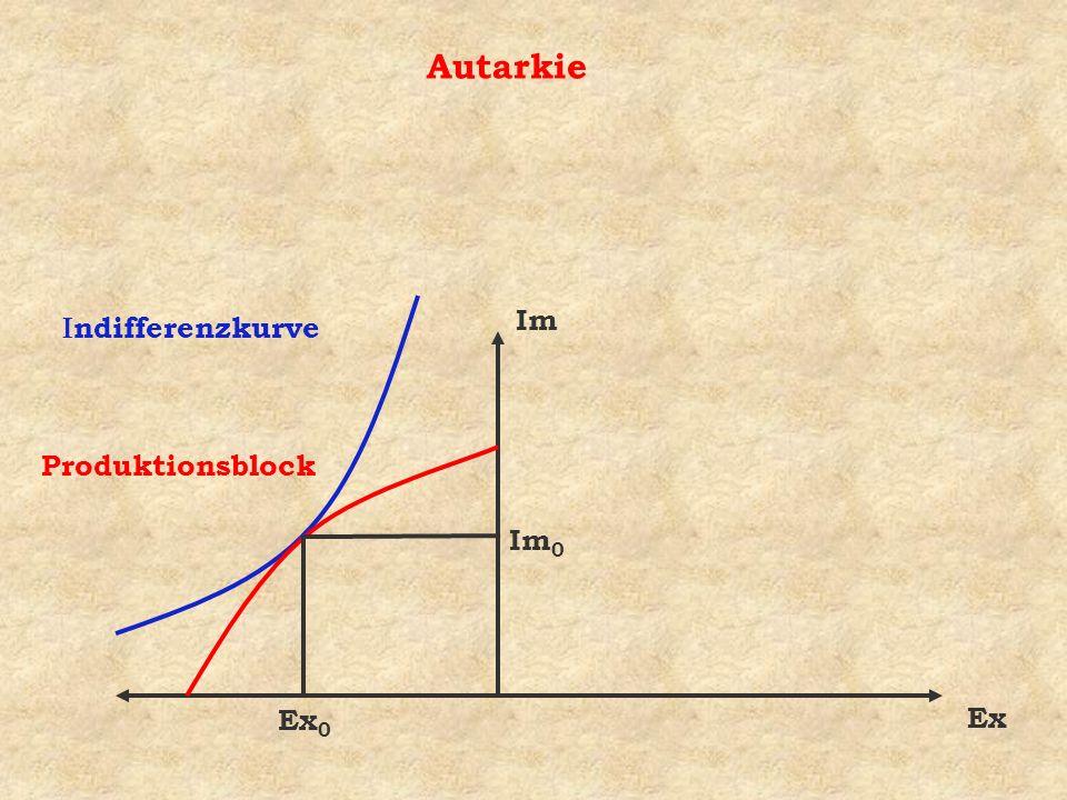 Autarkie Indifferenzkurve Im Produktionsblock Ex0 Im0 Ex