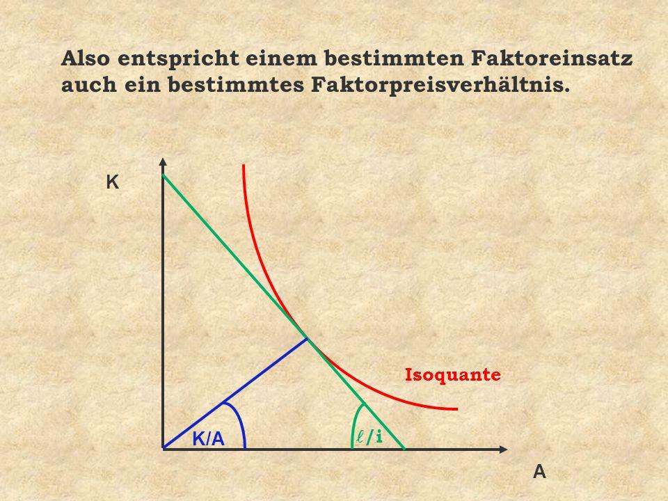 Also entspricht einem bestimmten Faktoreinsatz auch ein bestimmtes Faktorpreisverhältnis.