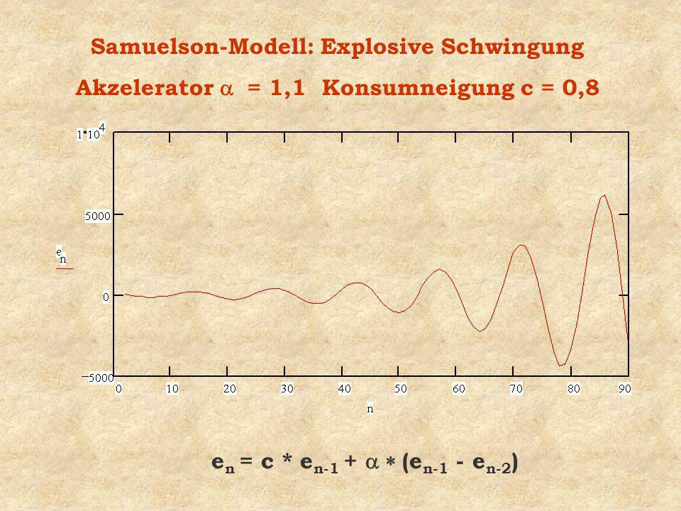 Samuelson-Modell: Explosive Schwingung