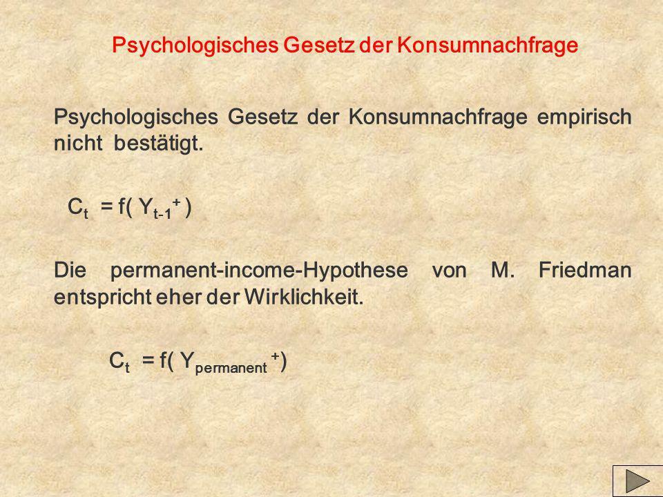 Psychologisches Gesetz der Konsumnachfrage