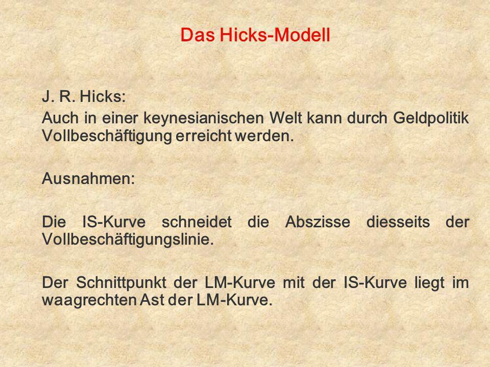 Das Hicks-Modell J. R. Hicks: