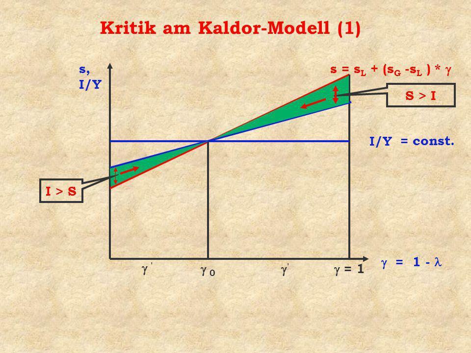 Kritik am Kaldor-Modell (1)