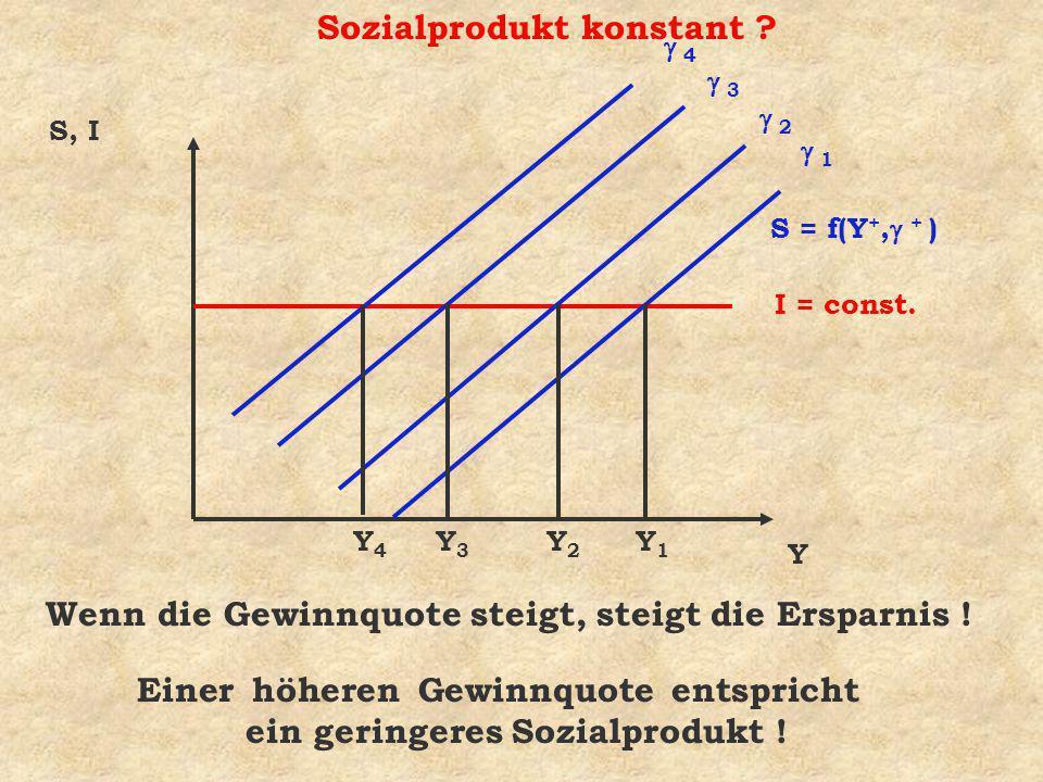 Sozialprodukt konstant