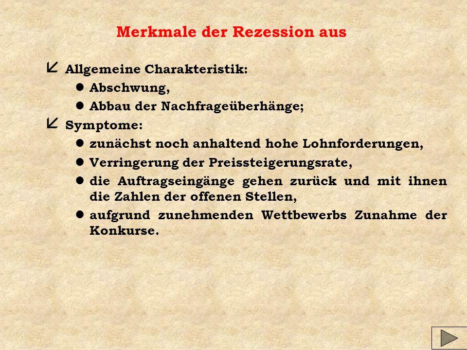 Merkmale der Rezession aus