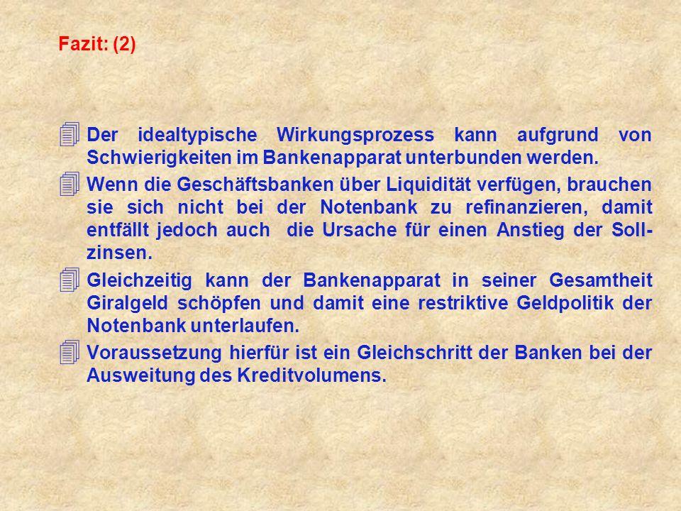 Fazit: (2) Der idealtypische Wirkungsprozess kann aufgrund von Schwierigkeiten im Bankenapparat unterbunden werden.