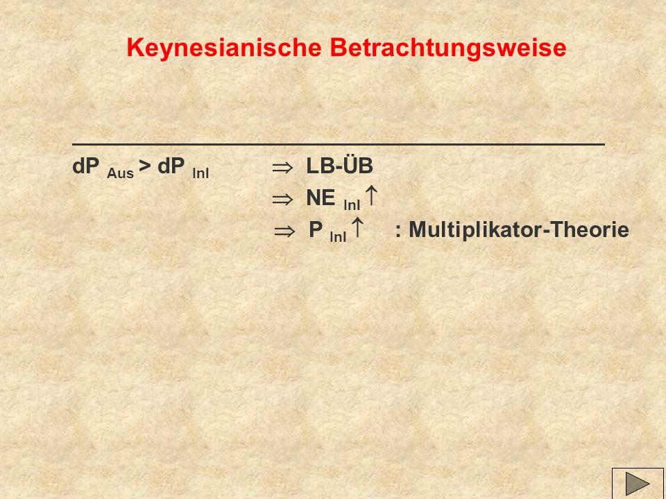 Keynesianische Betrachtungsweise