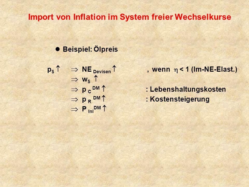 Import von Inflation im System freier Wechselkurse