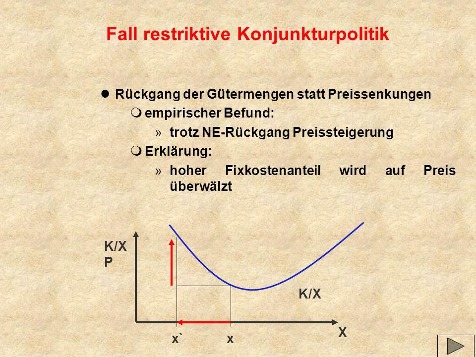 Fall restriktive Konjunkturpolitik