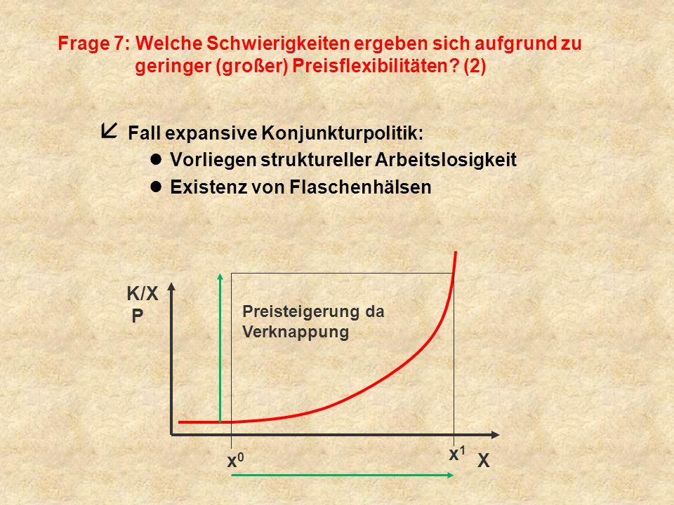 Fall expansive Konjunkturpolitik: