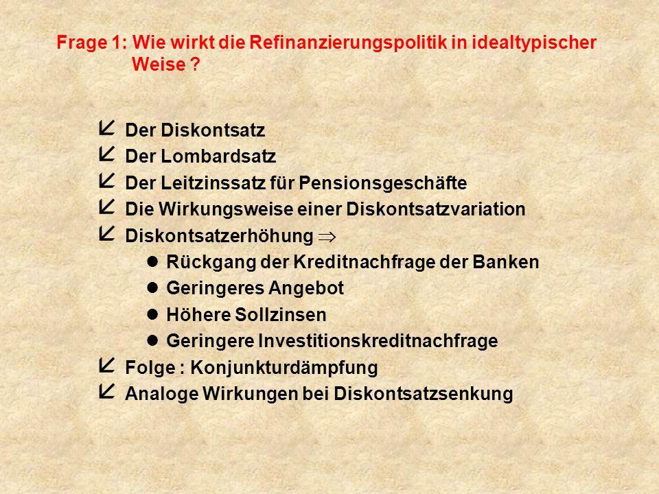 Frage 1: Wie wirkt die Refinanzierungspolitik in idealtypischer Weise