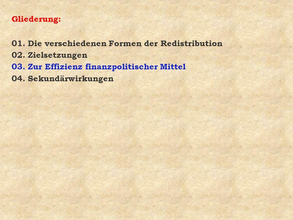 Gliederung: 01. Die verschiedenen Formen der Redistribution. 02. Zielsetzungen. 03. Zur Effizienz finanzpolitischer Mittel.