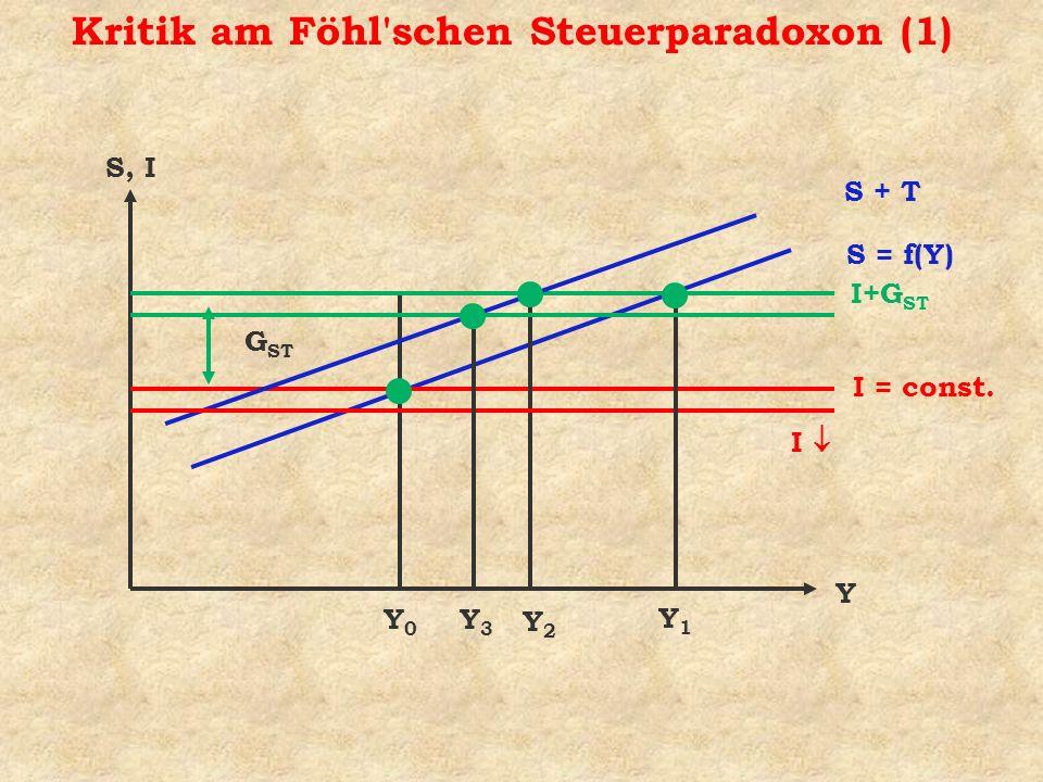 Kritik am Föhl schen Steuerparadoxon (1)