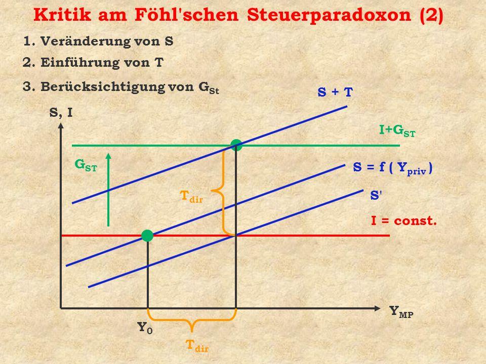 Kritik am Föhl schen Steuerparadoxon (2)