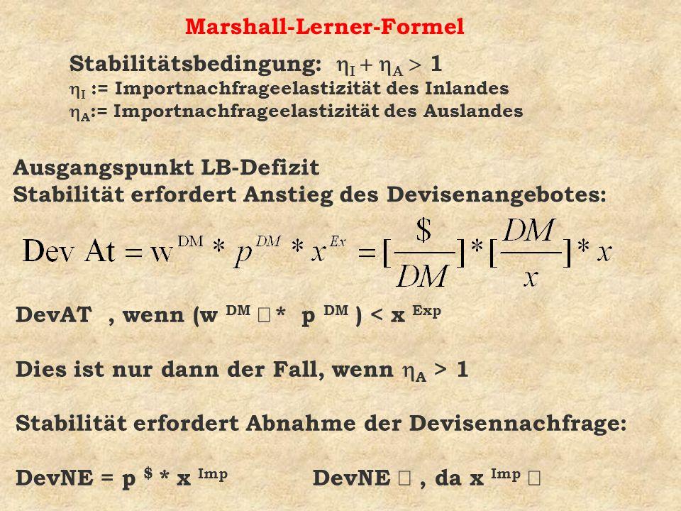Marshall-Lerner-Formel