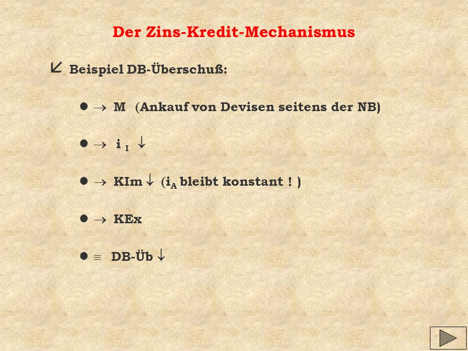 Der Zins-Kredit-Mechanismus