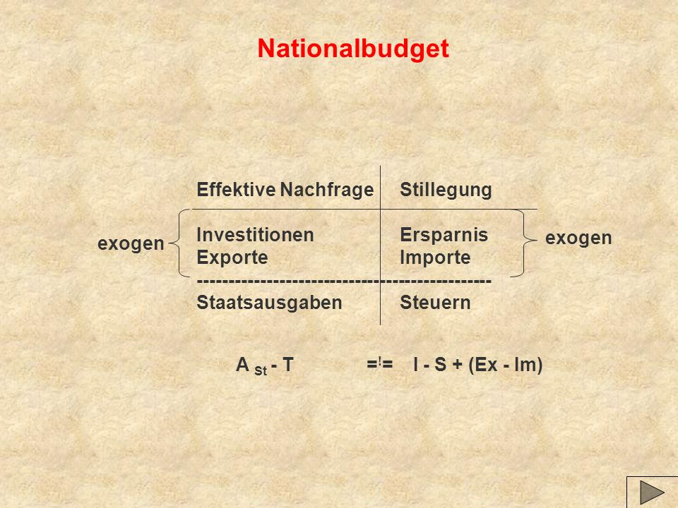 Nationalbudget Effektive Nachfrage Stillegung Investitionen Ersparnis