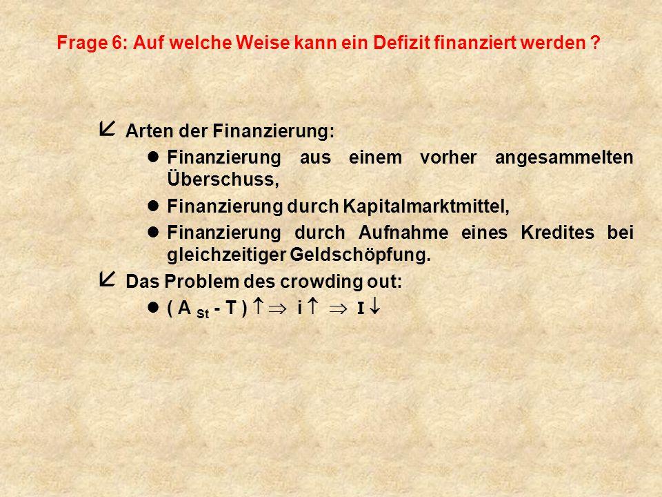 Frage 6: Auf welche Weise kann ein Defizit finanziert werden