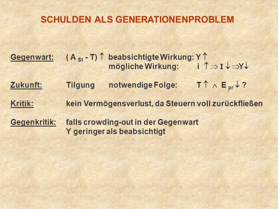 SCHULDEN ALS GENERATIONENPROBLEM