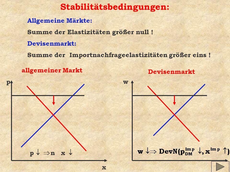 Stabilitätsbedingungen: