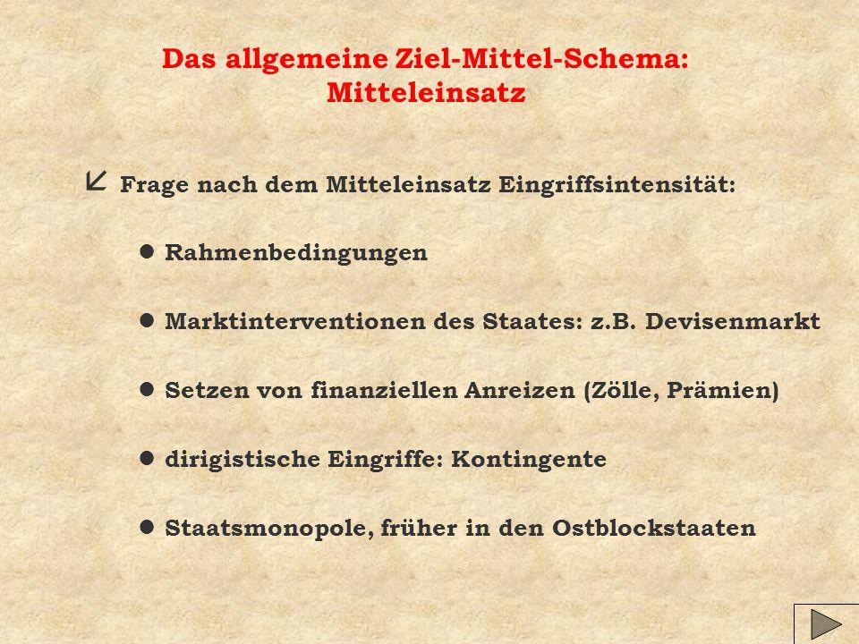 Das allgemeine Ziel-Mittel-Schema: Mitteleinsatz