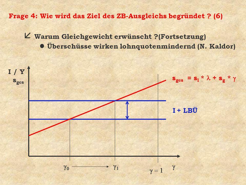 Frage 4: Wie wird das Ziel des ZB-Ausgleichs begründet (6)