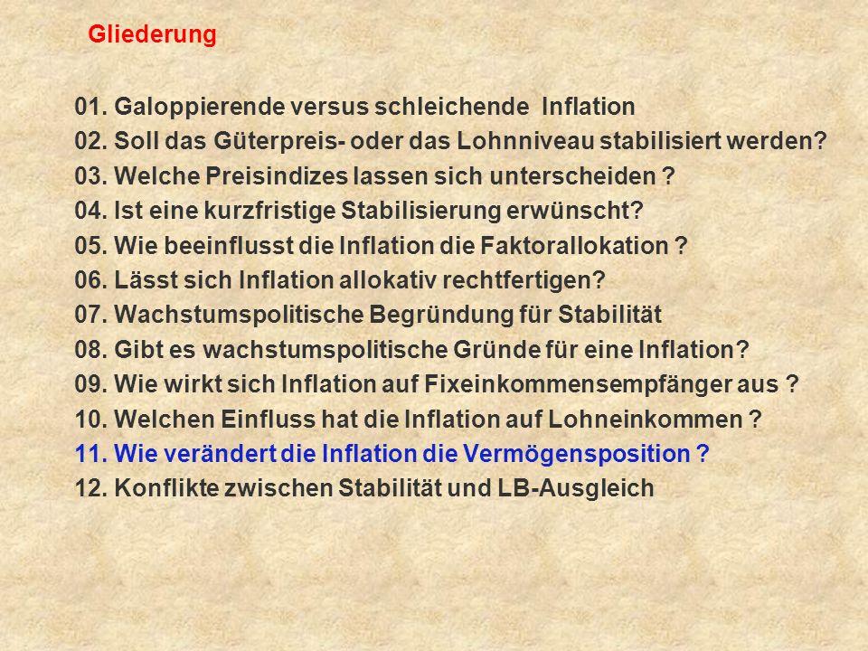 Gliederung 01. Galoppierende versus schleichende Inflation. 02. Soll das Güterpreis- oder das Lohnniveau stabilisiert werden
