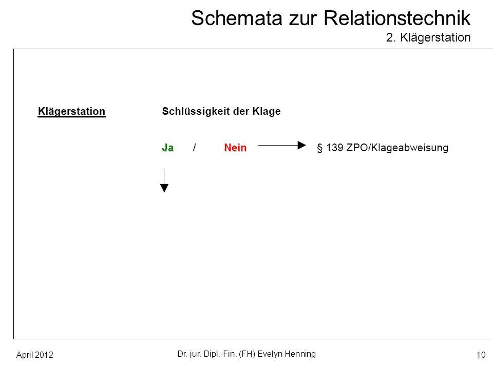 Schemata zur Relationstechnik 2. Klägerstation