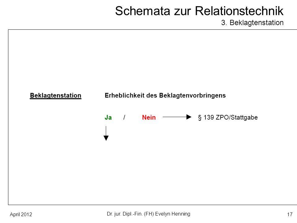Schemata zur Relationstechnik 3. Beklagtenstation