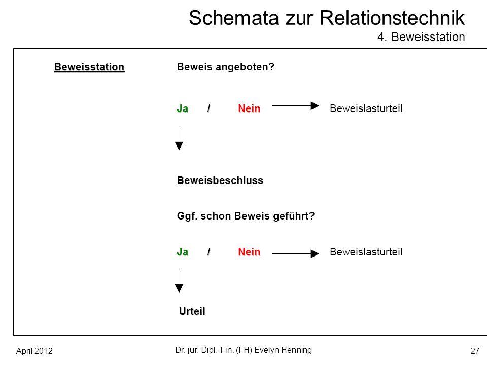 Schemata zur Relationstechnik 4. Beweisstation