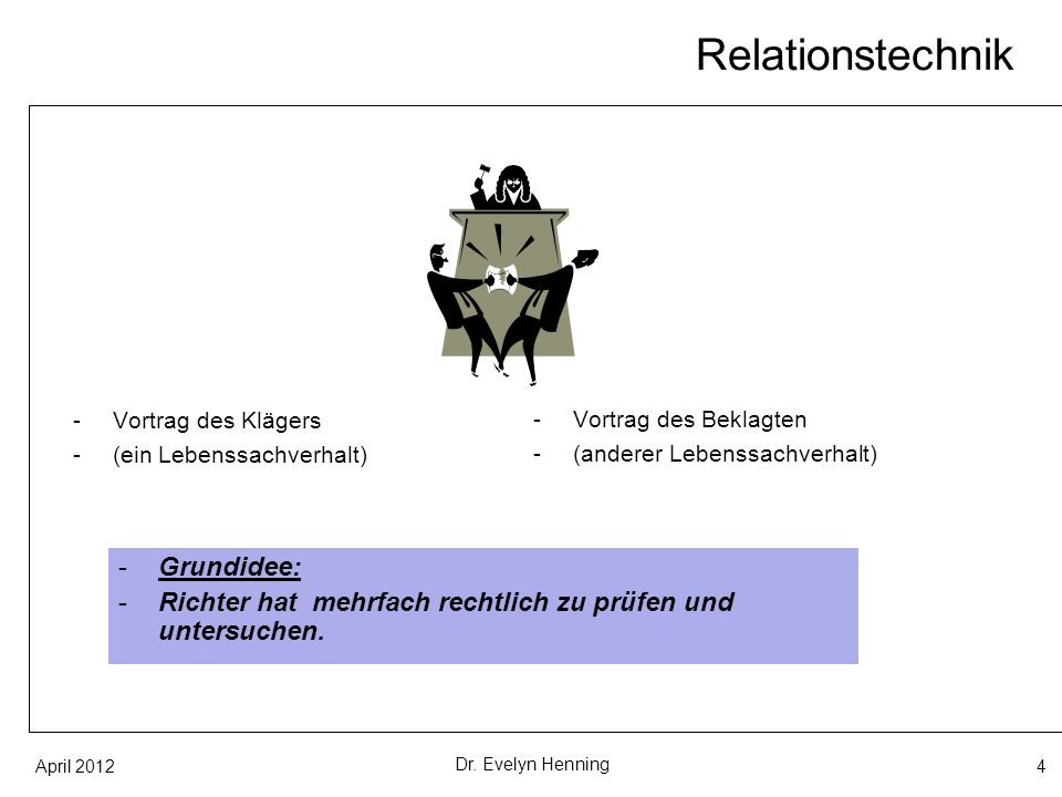 Relationstechnik Grundidee: