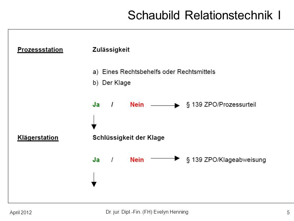 Schaubild Relationstechnik I
