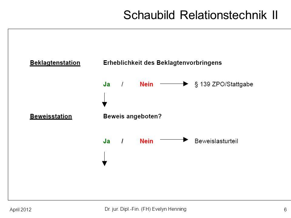 Schaubild Relationstechnik II