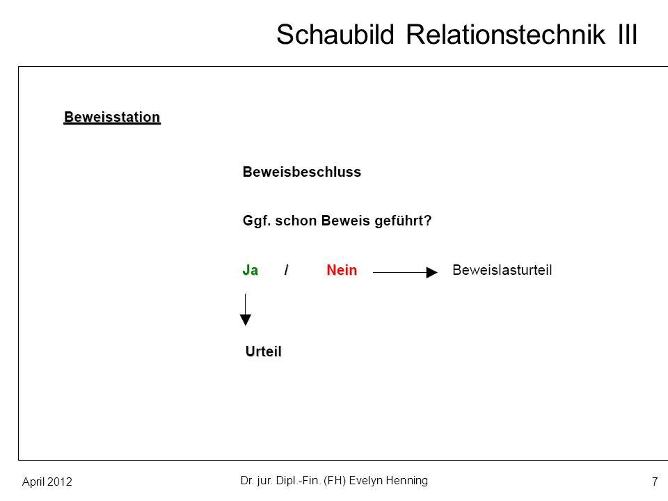 Schaubild Relationstechnik III
