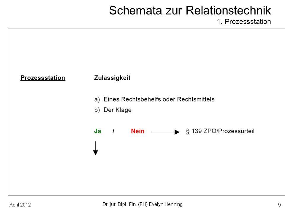 Schemata zur Relationstechnik 1. Prozessstation