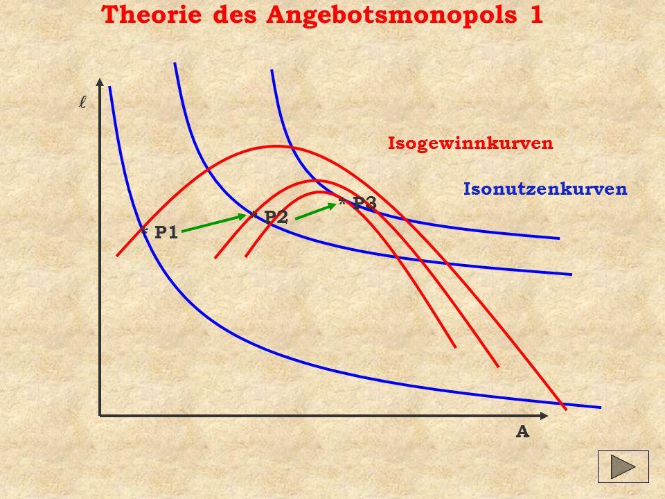 Theorie des Angebotsmonopols 1