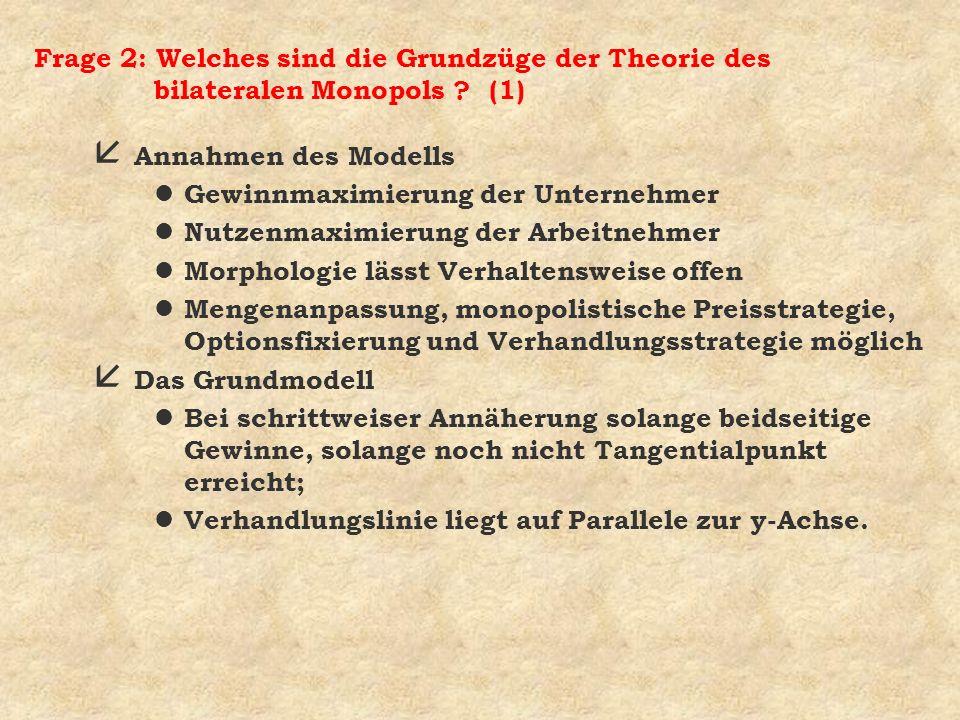 Frage 2: Welches sind die Grundzüge der Theorie des bilateralen Monopols (1)