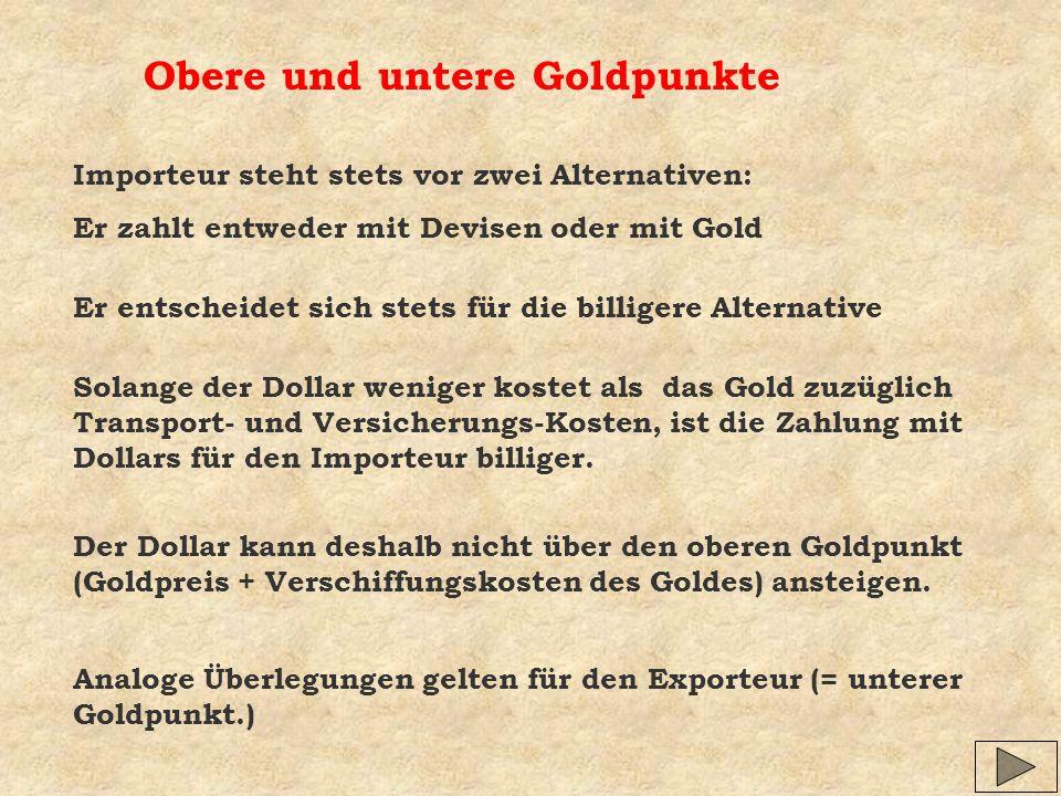 Obere und untere Goldpunkte