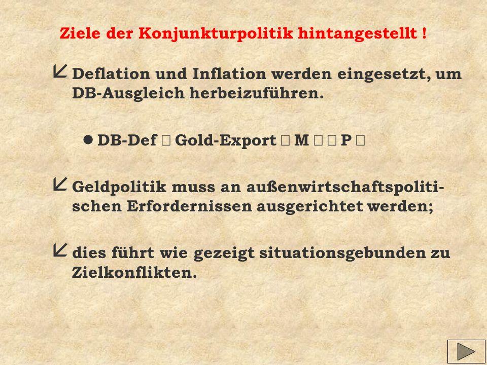Ziele der Konjunkturpolitik hintangestellt !