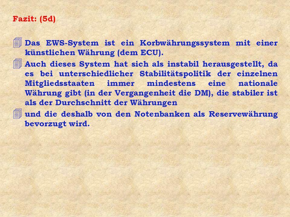 Fazit: (5d) Das EWS-System ist ein Korbwährungssystem mit einer künstlichen Währung (dem ECU).