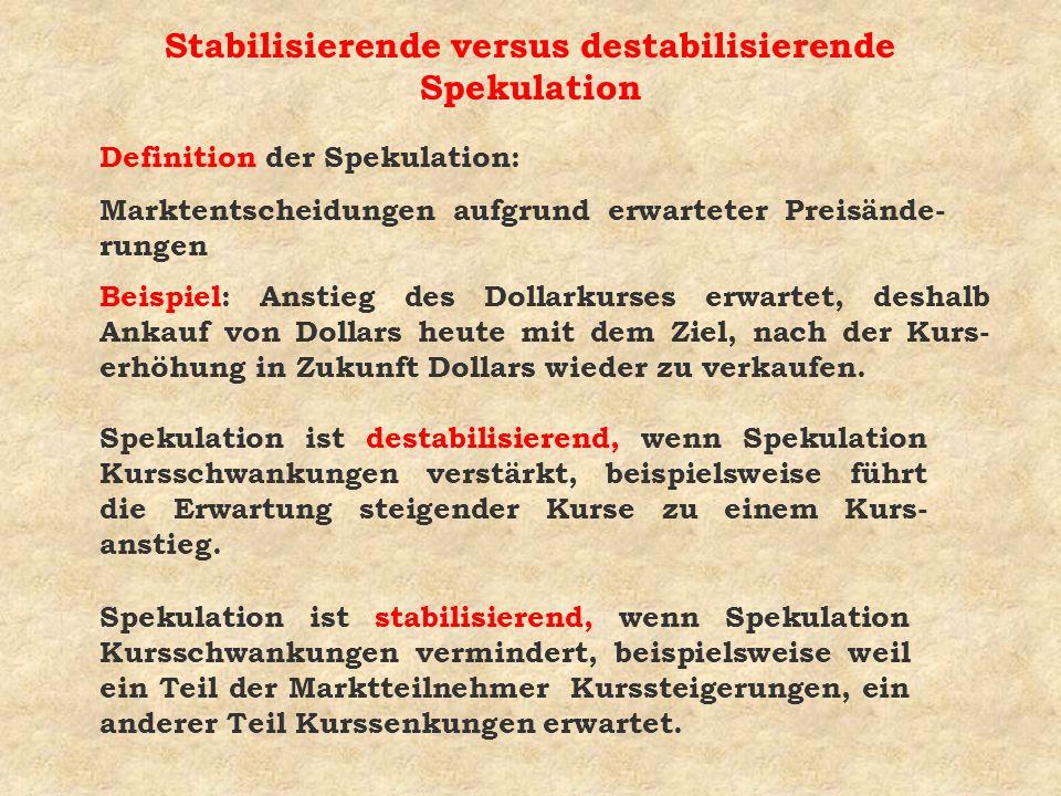 Stabilisierende versus destabilisierende Spekulation