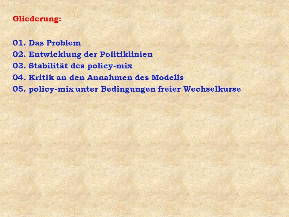 Gliederung: 01. Das Problem. 02. Entwicklung der Politiklinien. 03. Stabilität des policy-mix. 04. Kritik an den Annahmen des Modells.