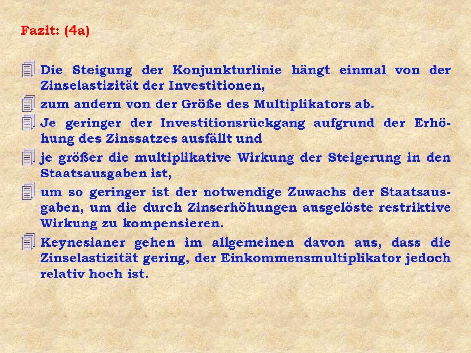 Fazit: (4a) Die Steigung der Konjunkturlinie hängt einmal von der Zinselastizität der Investitionen,