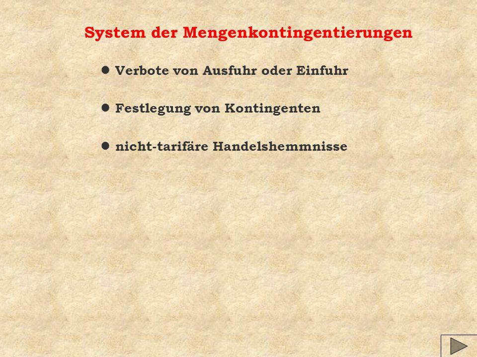 System der Mengenkontingentierungen
