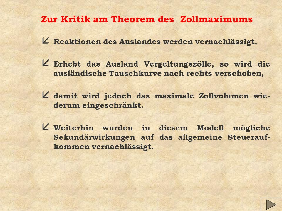 Zur Kritik am Theorem des Zollmaximums