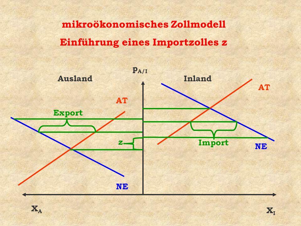 mikroökonomisches Zollmodell Einführung eines Importzolles z