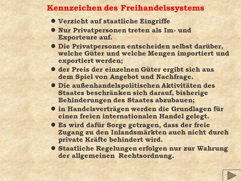 Kennzeichen des Freihandelssystems